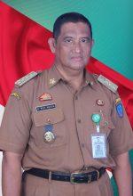 Muhammad Abidin