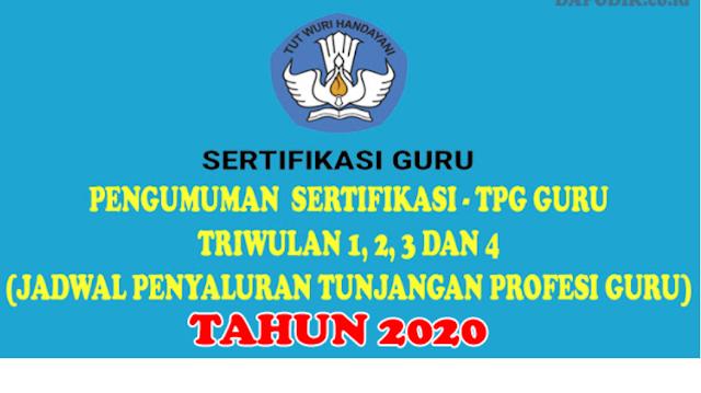 Jadwal Penyaluran Tunjangan Profesi Guru Triwulan I-IV Tahun 2020